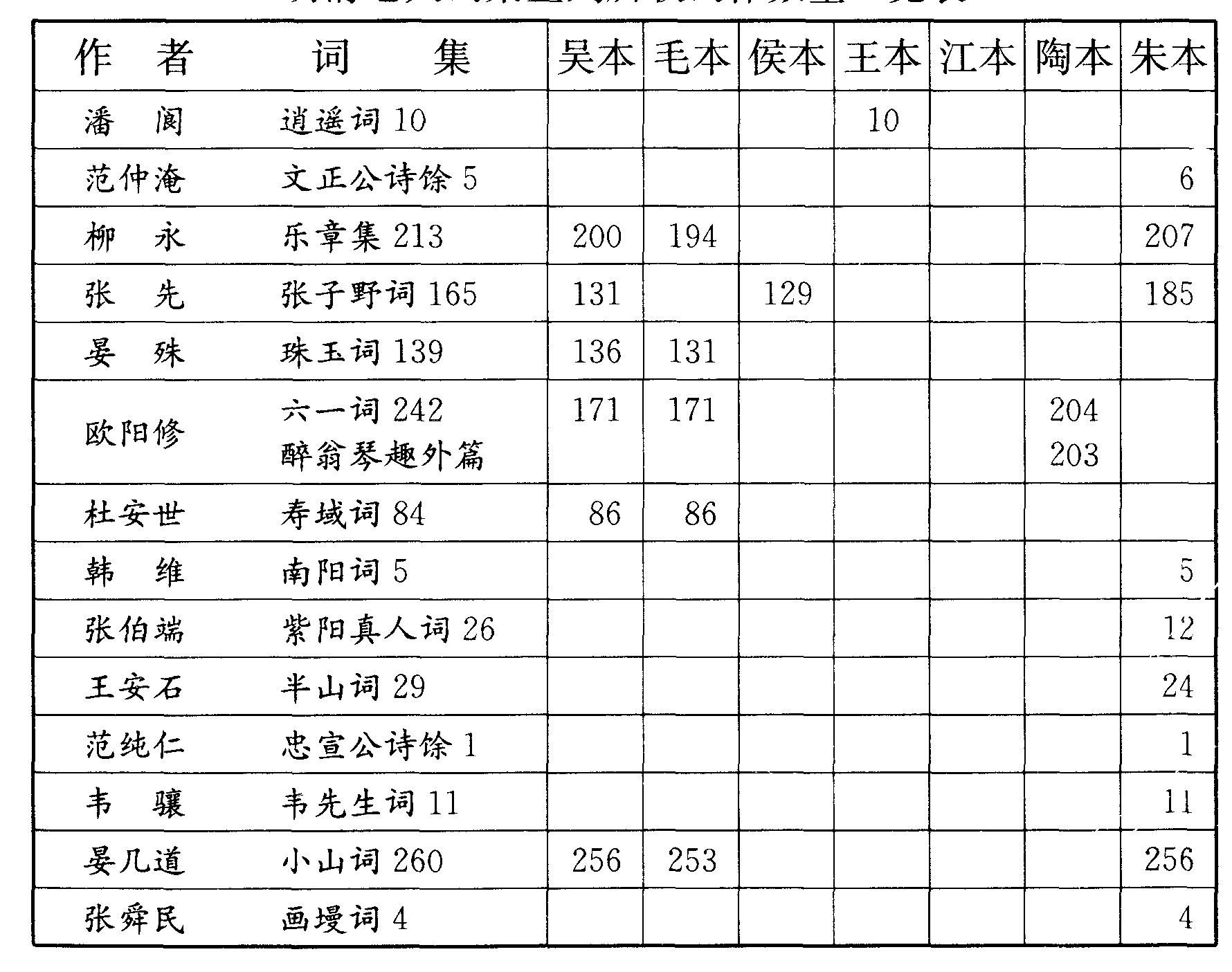 司郎 白川